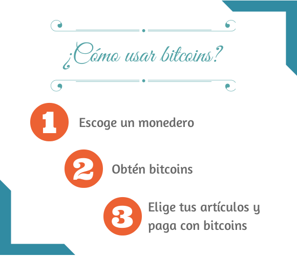 Como usar bitcoins